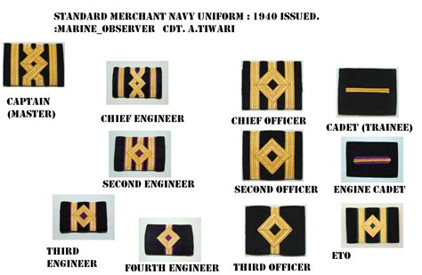 ship ranks navy uniforms navy uniforms and ranks