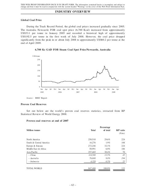 pattern energy ipo prospectus qinfa industry overview by bbic in ipo prospectus