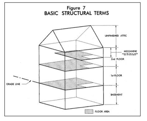 floor pattern meaning meaning of mezzanine floor home design