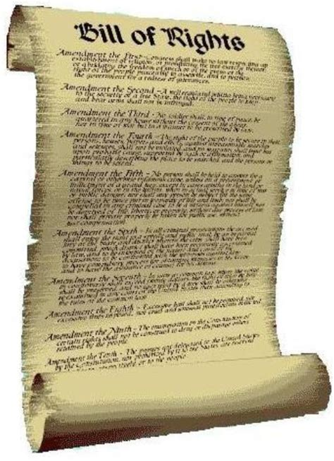Bill Of Rights explanation of the bill of rights