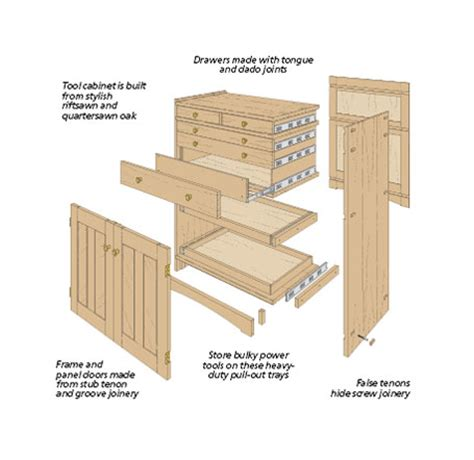 classic oak tool cabinet woodworking project woodsmith