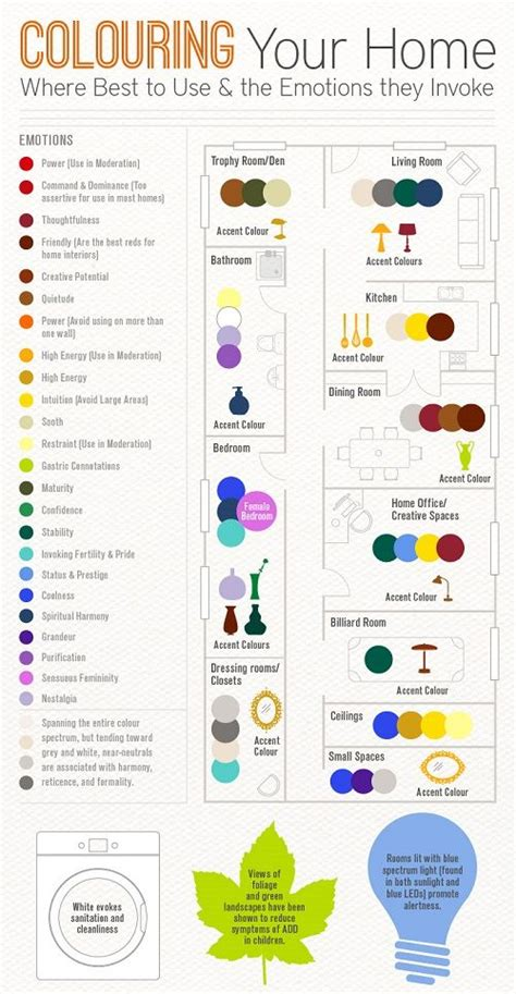 paint colors emotions they evoke design 55 has the secrets to coloring your home based on