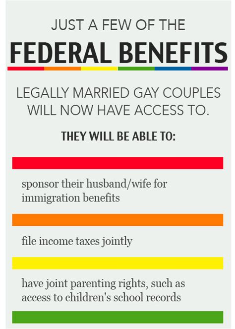 8 Benefits Of Being Married by My Journal Of Random Things Just A Few Of The Federal