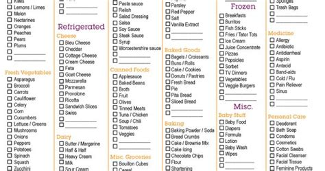 printable grocery list to put on my fridge laminate and free printable family wish list put on fridge and then
