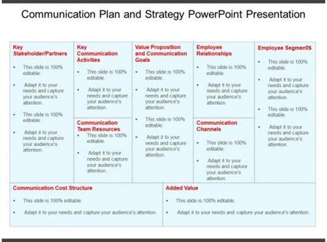 Sample Hr Plan Template