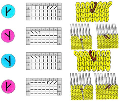 how to increase a stitch in knitting knit stitch symbols