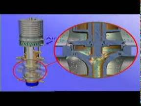 alfa laval unique mixproof valves explained