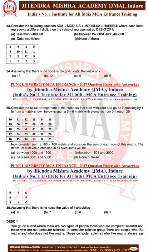Mba Syllabus Pune 2017 18 by Pune Mca Entrance 2017 Question Paper