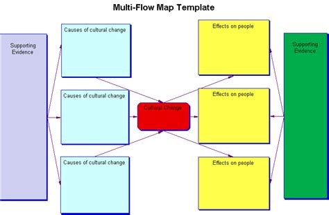 multi flow map pin multi flow map power point activity materials handout 1 2 on