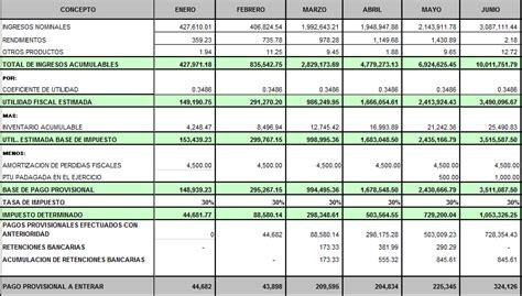 calendario de pagos provinciales pencion mes enero isr pagos provisionales 2018 los impuestos