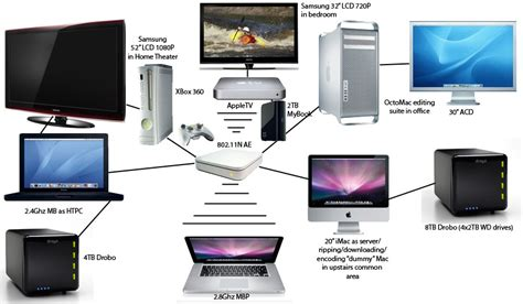 apple tv setup diagram apple get free image about wiring apple tv setup diagram apple get free image about wiring