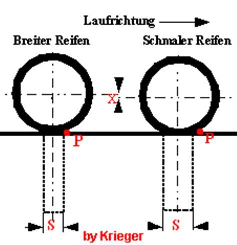 breite felge schmaler reifen fahrrad tipps fahrrad reifen felgen rollwiderstand h 246 henschlag
