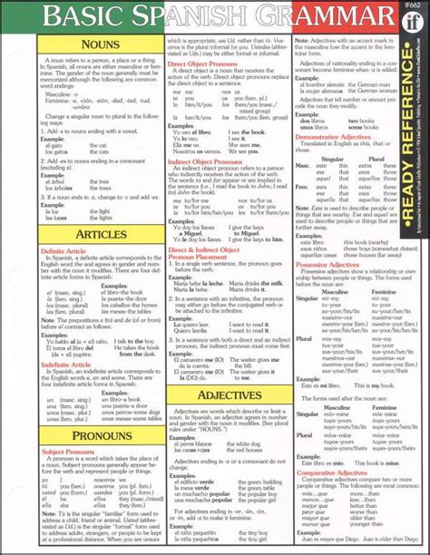 spanish grammar basic spanish grammar ready reference chart 002467 details rainbow resource center inc