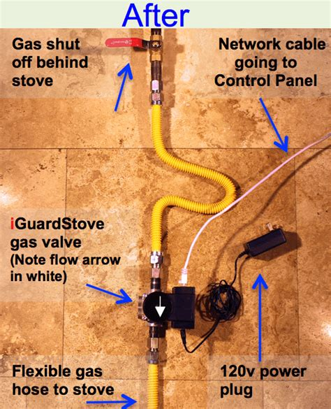 gas shut valve in cabinet prevent stove fires convert your stove into a smart stove