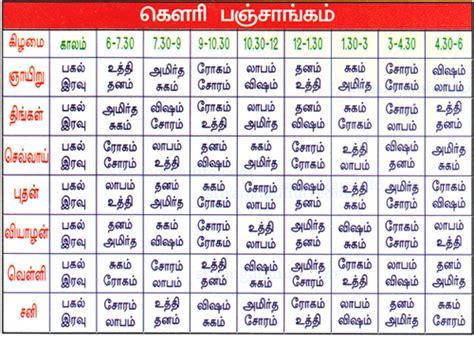 Calendar Tamil Tamil Astrology Tamil Jothidam Horoscope Tamil Jathagam