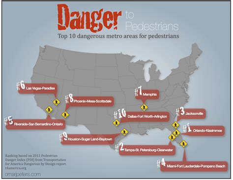10 Worst Places To Live In America by Most Dangerous Cities For Pedestrians 2011 Cities