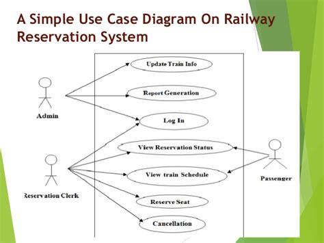 design html form for railway reservation system asp net system design 2