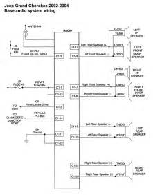 wiring diagram jeep grand wiring jeep free