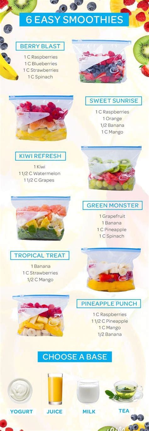 protein juice for weight loss best 25 weight loss ideas on weight loss food