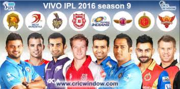 ipl 9 highest team totals totals in iplt20 2016