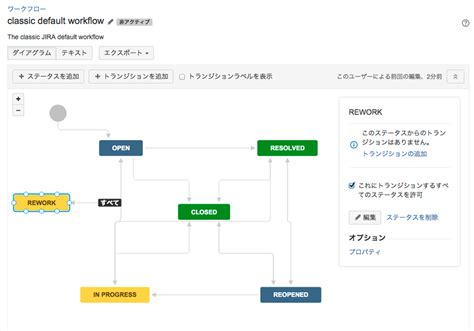 jira workflows 28 images configuring workflow