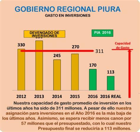 Cuanto Es La Minima De Jubilacion Con El Aumento De Septiembre 2016 | cuanto es minima jubilacion con aumento septiembre 2016 a