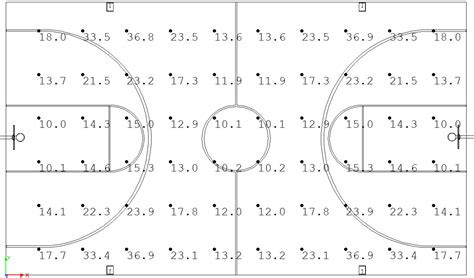 Outdoor Basketball Court Template by Fashioned Basketball Court Design Template Image