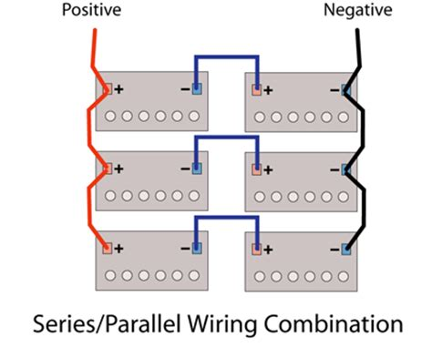 shows three circuits with identical batteries inductors and resistors carbeth hutter s batteries