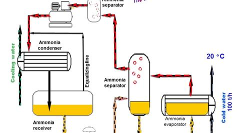 walk in refrigerator wiring diagram dishwasher wiring