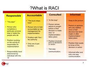 Raci Analysis Template by Raci Matrix