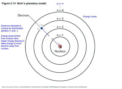 bohr diagram definition tantalum bohr diagram tantalum periodic table elsavadorla