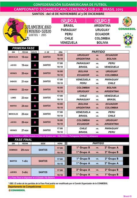 Calendario Mundial Femenino 2015 El Sudamericano Femenino Sub 20 Con Calendario Establecido