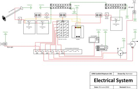 how to rewire a boat diagram how automotive wiring diagram