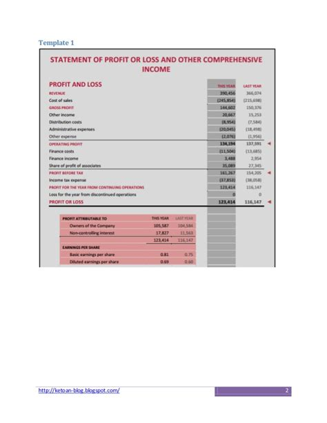 IAS 1 statement of other comprehensive income (SOCI)