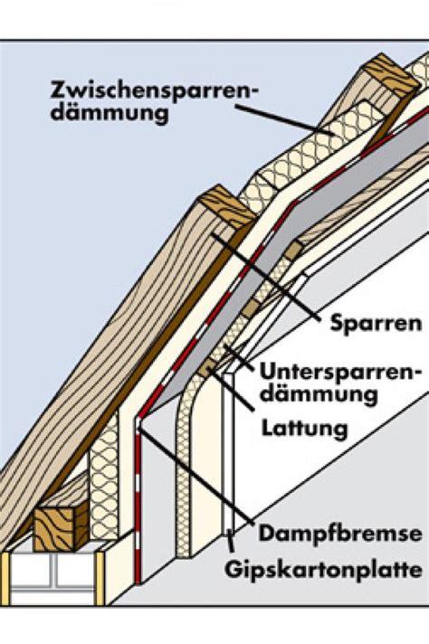 Dämmen Mit Steinwolle by Dachschr 228 Ge Isolieren Innen Dachstock Isolieren Anleitung