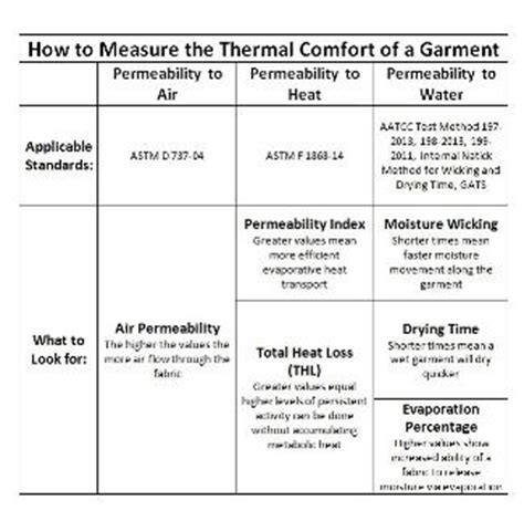 thermal comfort measurement if you can t stand the heat occupational health safety