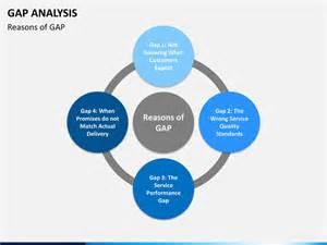 gap analysis template powerpoint gap analysis powerpoint template sketchbubble