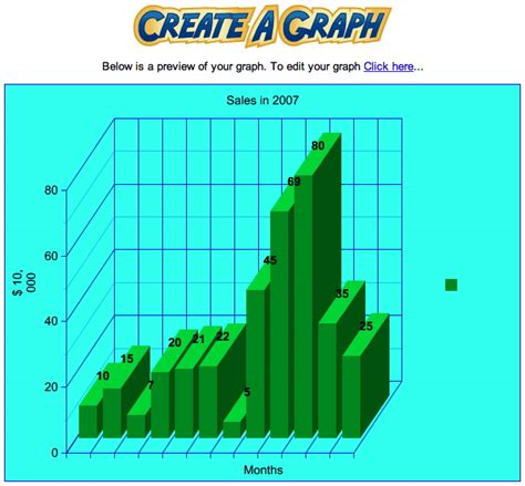 how to make a graph biz e tech create a graph