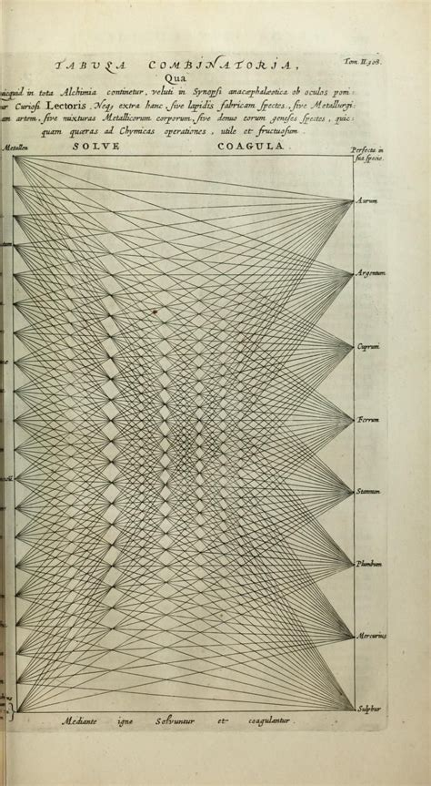 libro geometria sagrada sacred geometry mundus subterraneus in xii libros digestus qu geometry ancient geometr 237 a