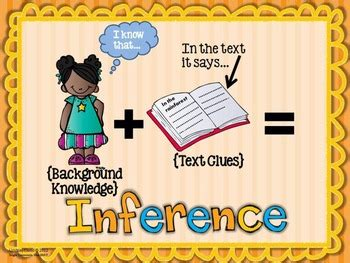 printable inference poster free inference poster plus inference graphic organizer