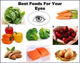 your complete guide to essential foods for healthy vision eyesite