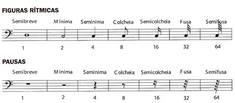 teora musical para dummies teoria musical para dummies pdf mega orion cooker recipes tri tip zip