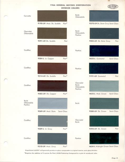 Gm Interior Paint Codes by 1966 Chevrolet Paint Codes