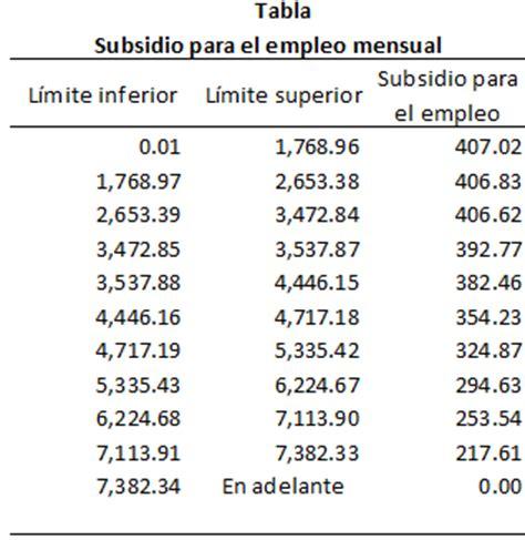 gua comparativo retencin por salarios y servicios a dof diario oficial de la federaci 243 n