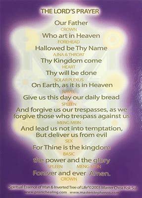Lord S Prayer Card