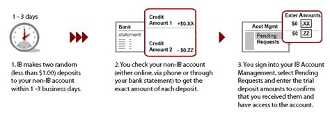 fast wire transfer image gallery ach transfer