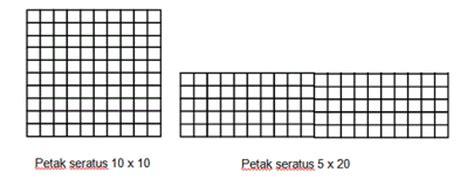 Ring Palang Petak Ukuran 1 5cm esei kepentingan penggunaan resos math is