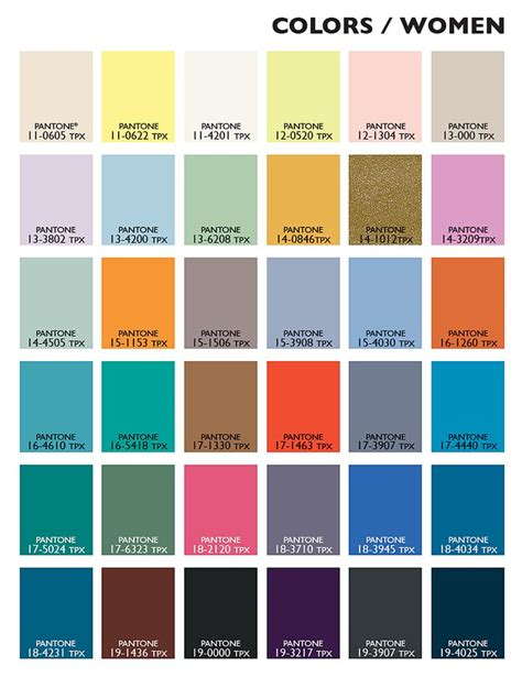 pantone color trends lenzing color trends spring summer 2015 color usage