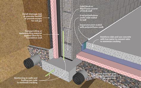 radon gas in basements radon in basements home design