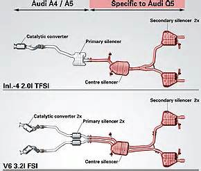 Audi A4 Exhaust System Diagram Q5 Exhaust Diagram Audizine Photo Gallery